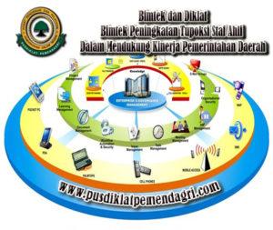 Pelatihan Peningkatan Tupoksi Staf Ahli Dalam Mendukung Kinerja Pemerintahan Daerah