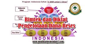 Pelatihan Pengelolaan Program-program Kesehatan Kabupaten dan Kota